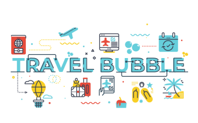 """Creating a Travel """"Bubble"""" – Part 2 – What Good Travel Management is doing to create and support your travel bubble"""