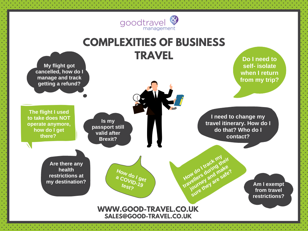 Complexities of Business Travel Good Travel Management