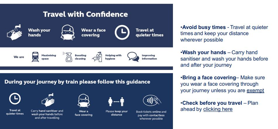 Train Operating Companies Guidance – Safety and Hygiene